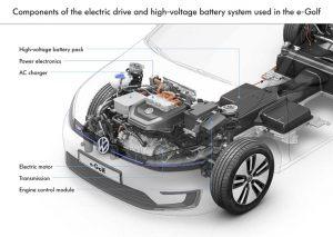 Volkswagen e-Golf - popis motoru