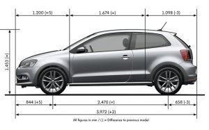 Volkswagen Polo - délka a výška vozu